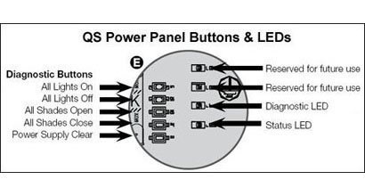 qs_panel_leds_buttons